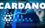 Купить Кардано «Cardano ADA» криптовалюта