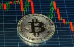 Биржа криптовалют рейтинг надёжности: топ 10