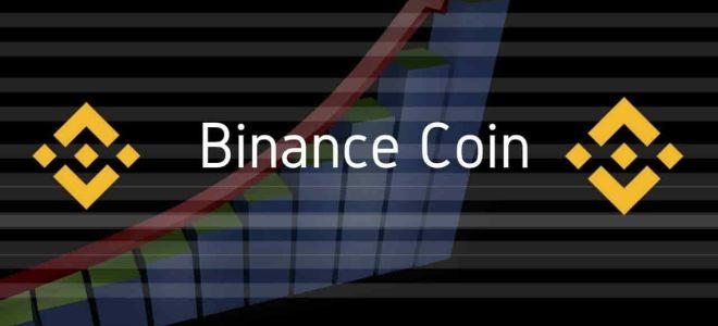 Как торговать на бирже Бинансе – обучение торгам
