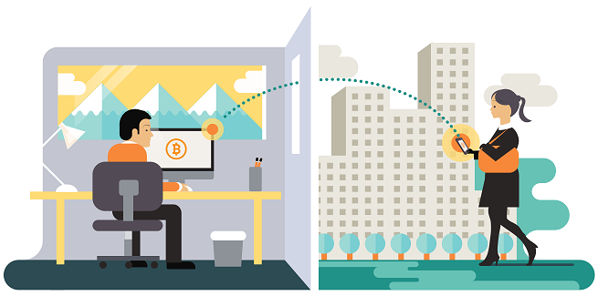 как долго подтверждается транзакция биткоин