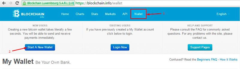 как купить биткоин в блокчейн