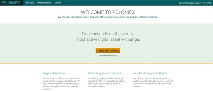 рейтинг криптовалютный бирж