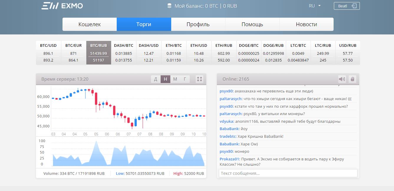 exmo биржа вход официальный сайт