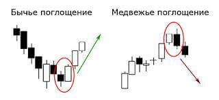 биржа бинанс как торговать
