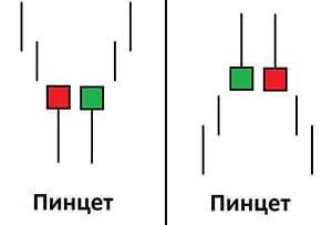 как торговать на бирже binance